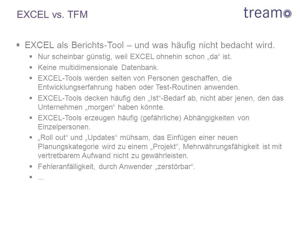 """EXCEL vs. TFM  EXCEL als Berichts-Tool – und was häufig nicht bedacht wird.  Nur scheinbar günstig, weil EXCEL ohnehin schon """"da"""" ist.  Keine multi"""