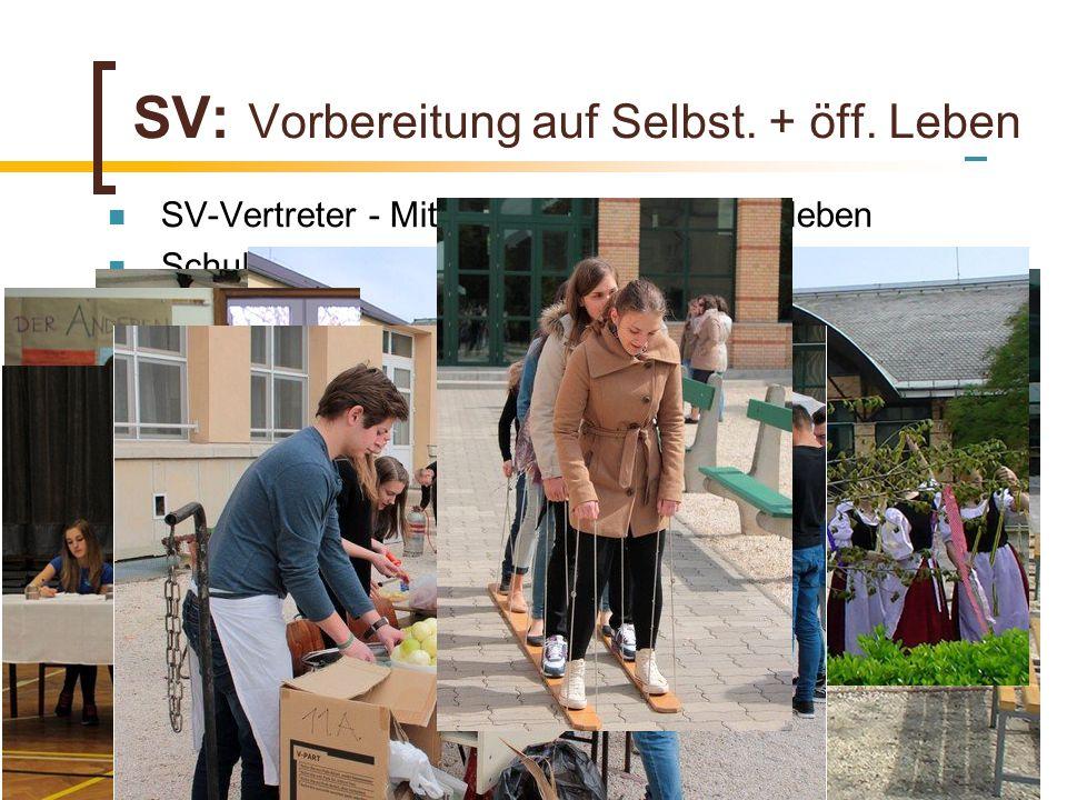 SV: Vorbereitung auf Selbst.+ öff.