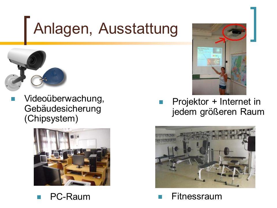 Anlagen, Ausstattung Fitnessraum Videoüberwachung, Gebäudesicherung (Chipsystem) PC-Raum Projektor + Internet in jedem größeren Raum