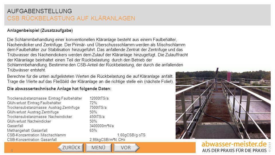 © 2014 AUFGABENSTELLUNG CSB RÜCKBELASTUNG AUF KLÄRANLAGEN MENÜVORZURÜCK 5 (Landwirtschaft) (Rückbelastung) (Faulgas)