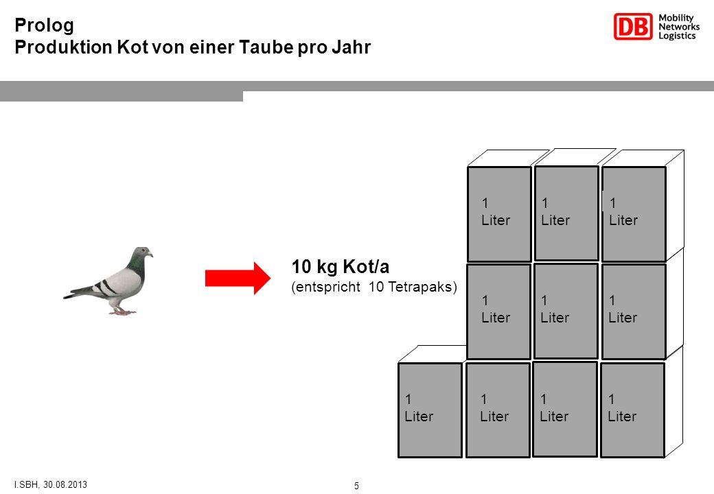 Prolog Produktion Kot von einer Taube pro Jahr I.SBH, 30.08.2013 5 1 Liter 10 kg Kot/a (entspricht 10 Tetrapaks)