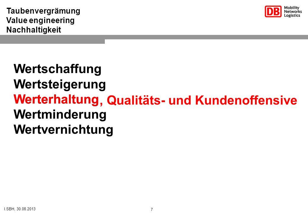 I.SBH, 30.08.2013 7 Taubenvergrämung Value engineering Nachhaltigkeit Wertschaffung Wertsteigerung Werterhaltung Wertminderung Wertvernichtung Werterhaltung, Qualitäts- und Kundenoffensive