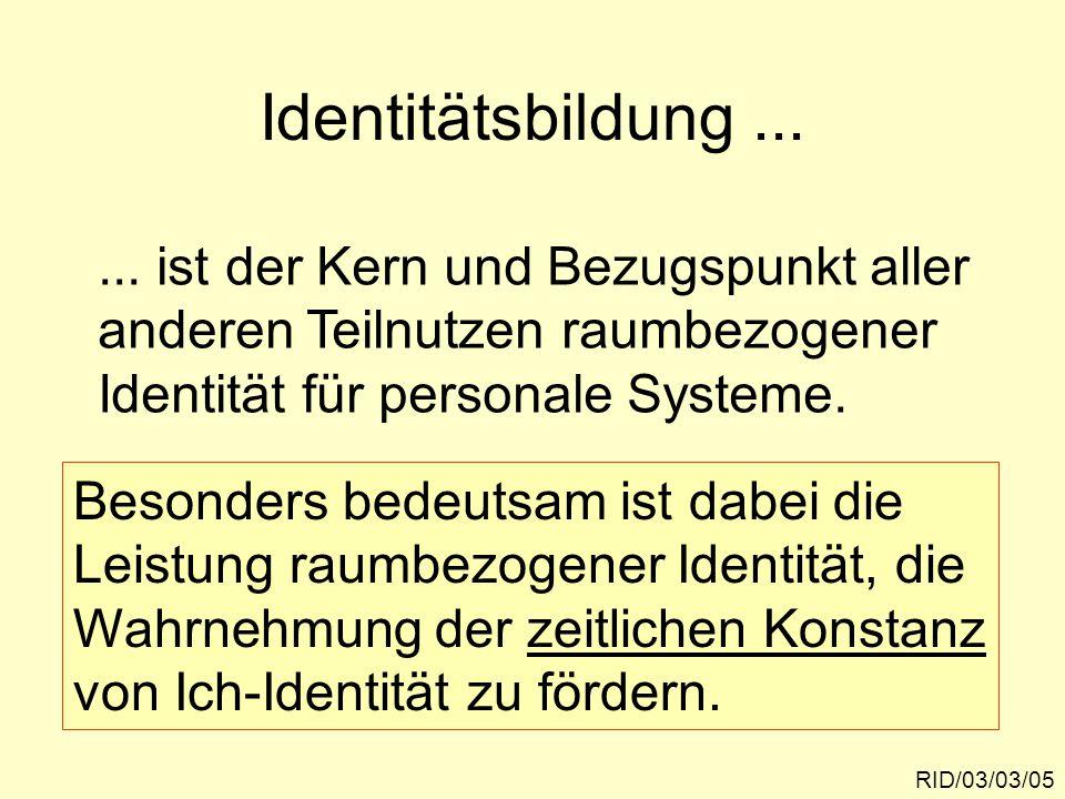 Identitätsbildung... RID/03/03/05... ist der Kern und Bezugspunkt aller anderen Teilnutzen raumbezogener Identität für personale Systeme. Besonders be