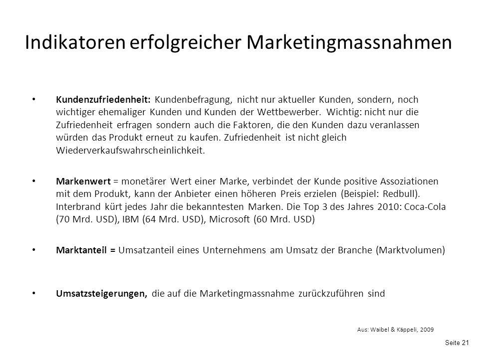 Seite 21 Indikatoren erfolgreicher Marketingmassnahmen Kundenzufriedenheit: Kundenbefragung, nicht nur aktueller Kunden, sondern, noch wichtiger ehemaliger Kunden und Kunden der Wettbewerber.