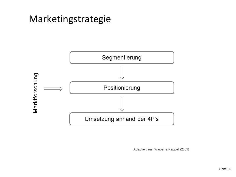 Seite 26 Marketingstrategie Adaptiert aus: Waibel & Käppeli (2009) Umsetzung anhand der 4P's Positionierung Segmentierung Marktforschung