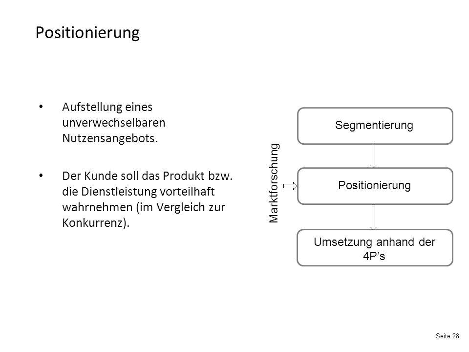 Seite 28 Positionierung Aufstellung eines unverwechselbaren Nutzensangebots.