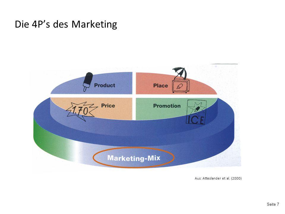 Seite 7 Die 4P's des Marketing Aus: Atteslander et al. (2000)