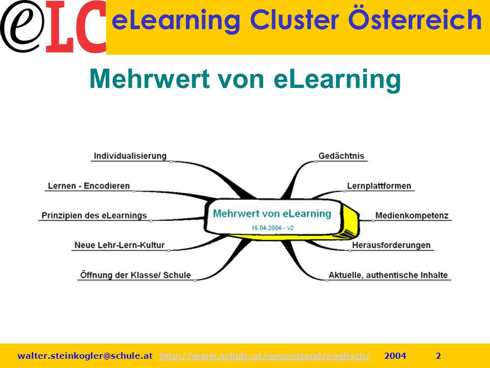 walter.steinkogler@schule.at http://www.schule.at/gegenstand/englisch/ 2004 2http://www.schule.at/gegenstand/englisch/ eLearning Cluster Österreich Me