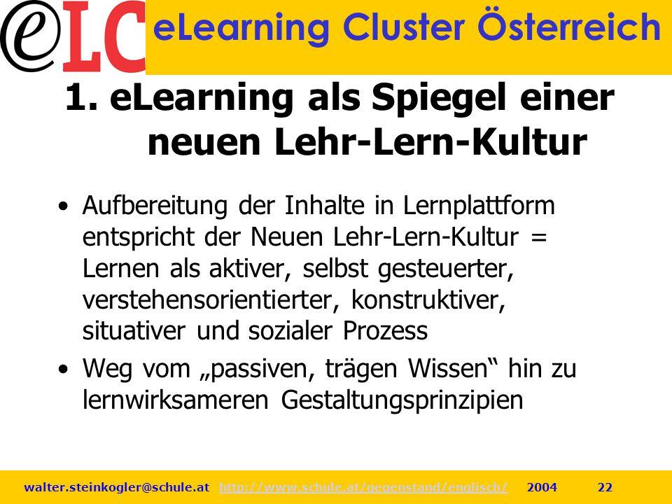 walter.steinkogler@schule.at http://www.schule.at/gegenstand/englisch/ 2004 22http://www.schule.at/gegenstand/englisch/ eLearning Cluster Österreich 1