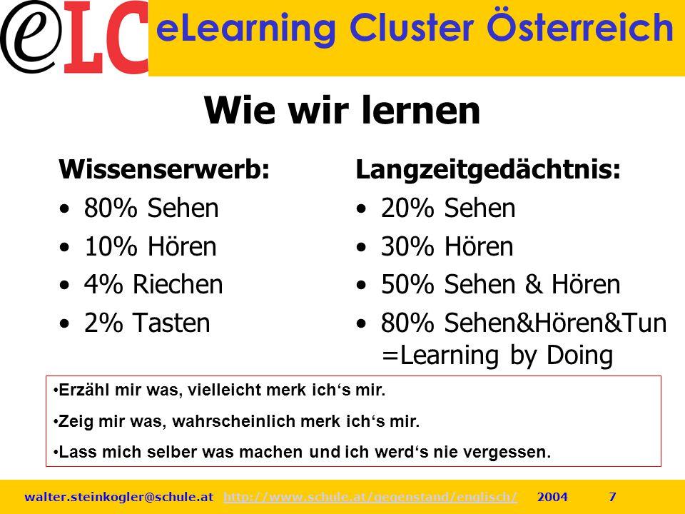 walter.steinkogler@schule.at http://www.schule.at/gegenstand/englisch/ 2004 7http://www.schule.at/gegenstand/englisch/ eLearning Cluster Österreich Wi