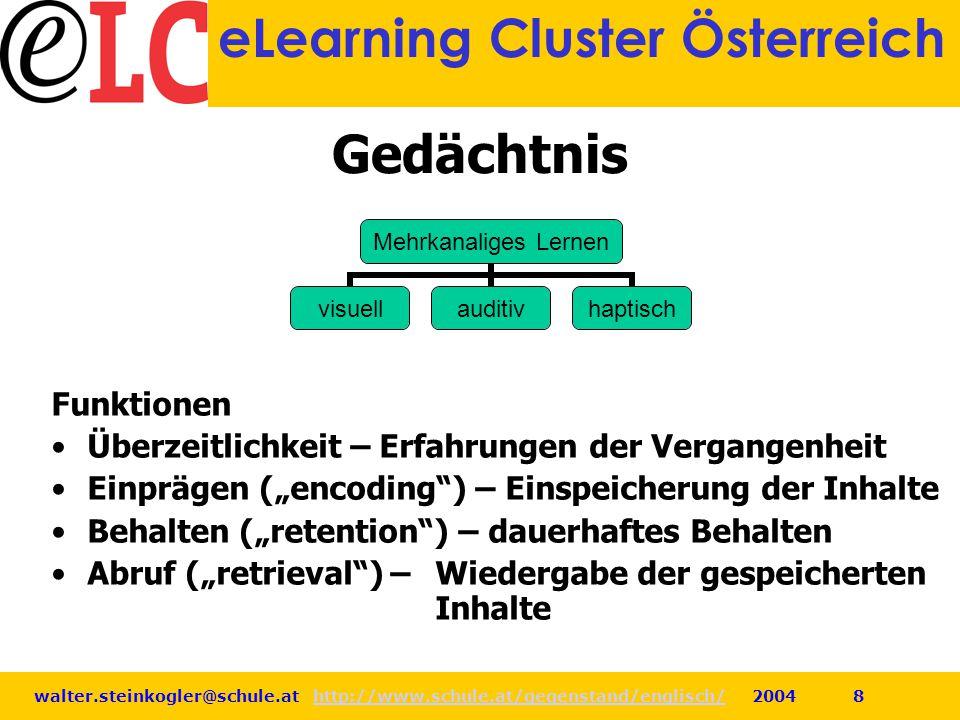 walter.steinkogler@schule.at http://www.schule.at/gegenstand/englisch/ 2004 8http://www.schule.at/gegenstand/englisch/ eLearning Cluster Österreich Ge
