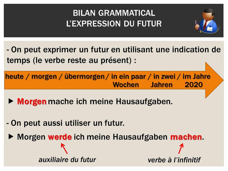 BILAN GRAMMATICAL L'EXPRESSION DU FUTUR - On peut exprimer un futur en utilisant une indication de temps (le verbe reste au présent) : heute / morgen / übermorgen / in ein paar Wochen / in zwei Jahren / im Jahre 2020 Morgen  Morgen mache ich meine Hausaufgaben.