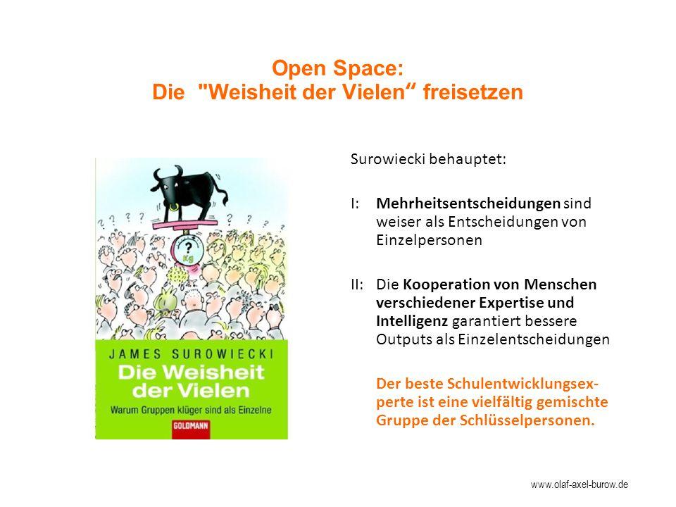 Regeln des Open Space 4 Prinzipien: 1.Wer immer kommt, es sind die richtigen Leute 2.