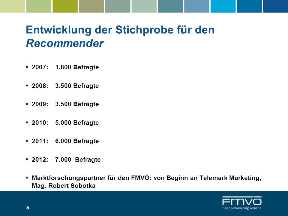 Entwicklung der Stichprobe für den Recommender  2007: 1.800 Befragte  2008: 3.500 Befragte  2009: 3.500 Befragte  2010: 5.000 Befragte  2011: 6.000 Befragte  2012: 7.000 Befragte  Marktforschungspartner für den FMVÖ: von Beginn an Telemark Marketing, Mag.