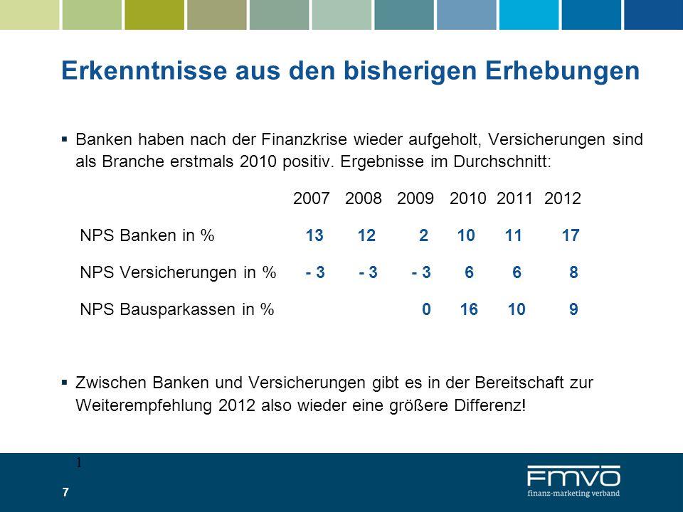 7 Erkenntnisse aus den bisherigen Erhebungen  Banken haben nach der Finanzkrise wieder aufgeholt, Versicherungen sind als Branche erstmals 2010 positiv.
