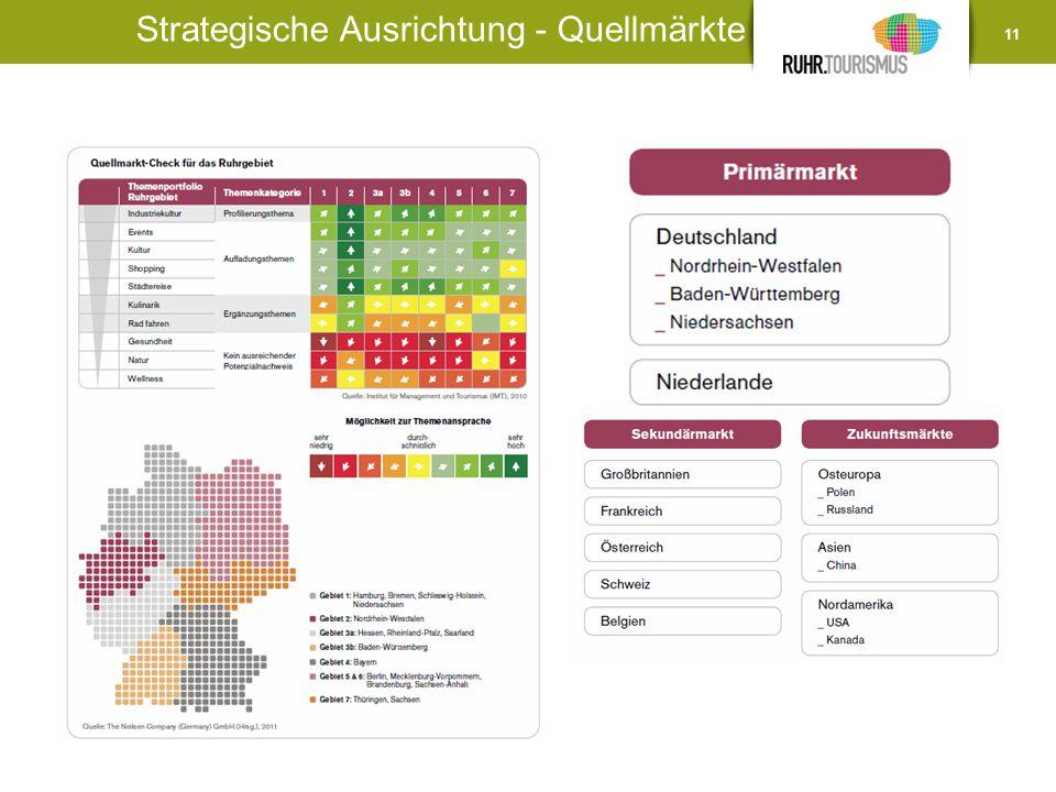 Strategische Ausrichtung - Quellmärkte 11