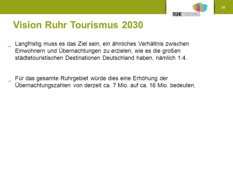 21 Vision Ruhr Tourismus 2030 ‗Langfristig muss es das Ziel sein, ein ähnliches Verhältnis zwischen Einwohnern und Übernachtungen zu erzielen, wie es