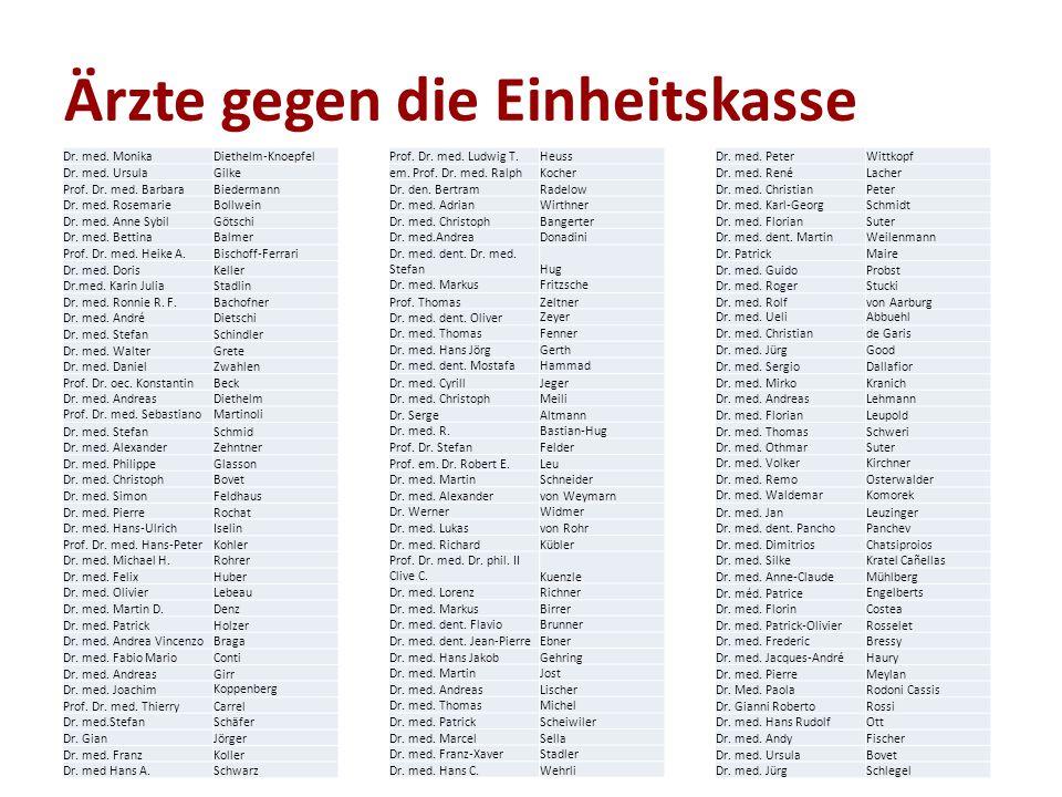 Ärzte gegen die Einheitskasse Dr. med. MonikaDiethelm-Knoepfel Dr.