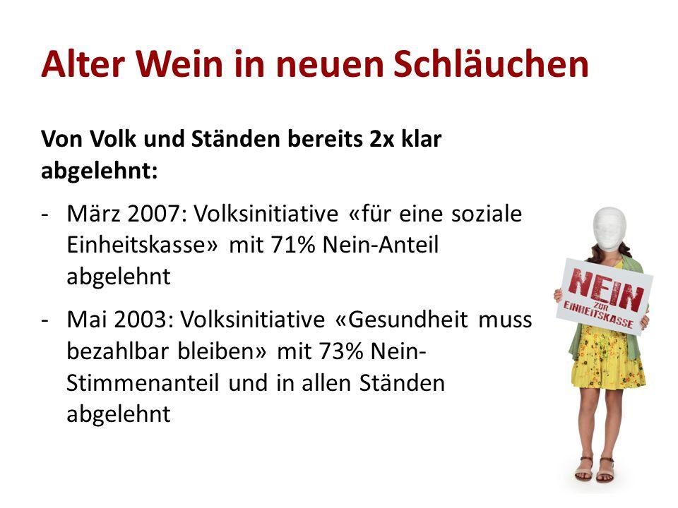 Von Volk und Ständen bereits 2x klar abgelehnt: -März 2007: Volksinitiative «für eine soziale Einheitskasse» mit 71% Nein-Anteil abgelehnt -Mai 2003: