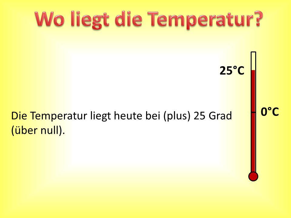 0°C Die Temperatur liegt heute bei (plus) 25 Grad (über null). 25°C