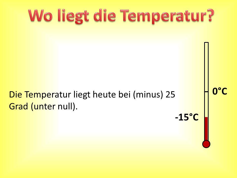 0°C Die Temperatur liegt heute bei (minus) 25 Grad (unter null). -15°C