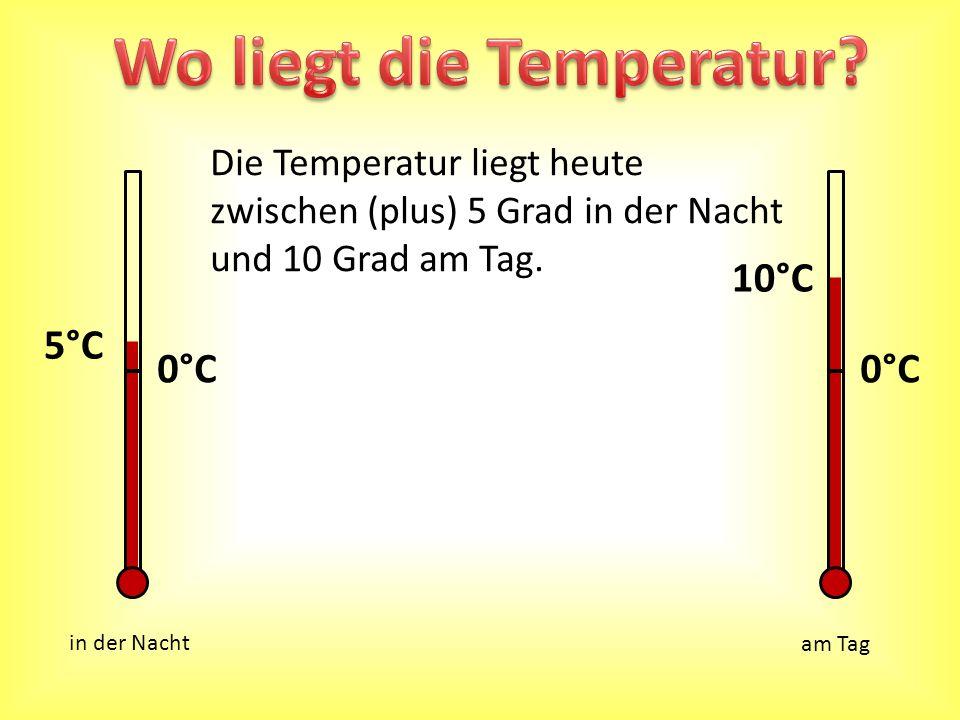 0°C Die Temperatur liegt heute zwischen (plus) 5 Grad in der Nacht und 10 Grad am Tag. 10°C 0°C 5°C am Tag in der Nacht