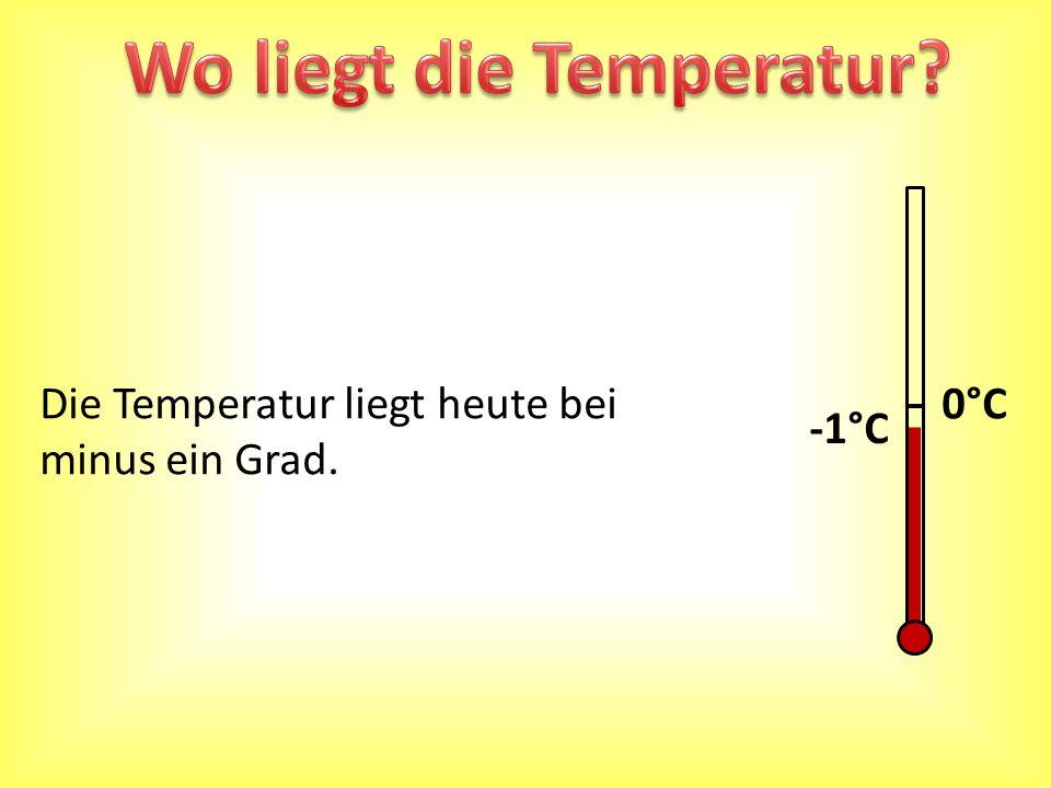 0°C Die Temperatur liegt heute bei minus ein Grad. -1°C
