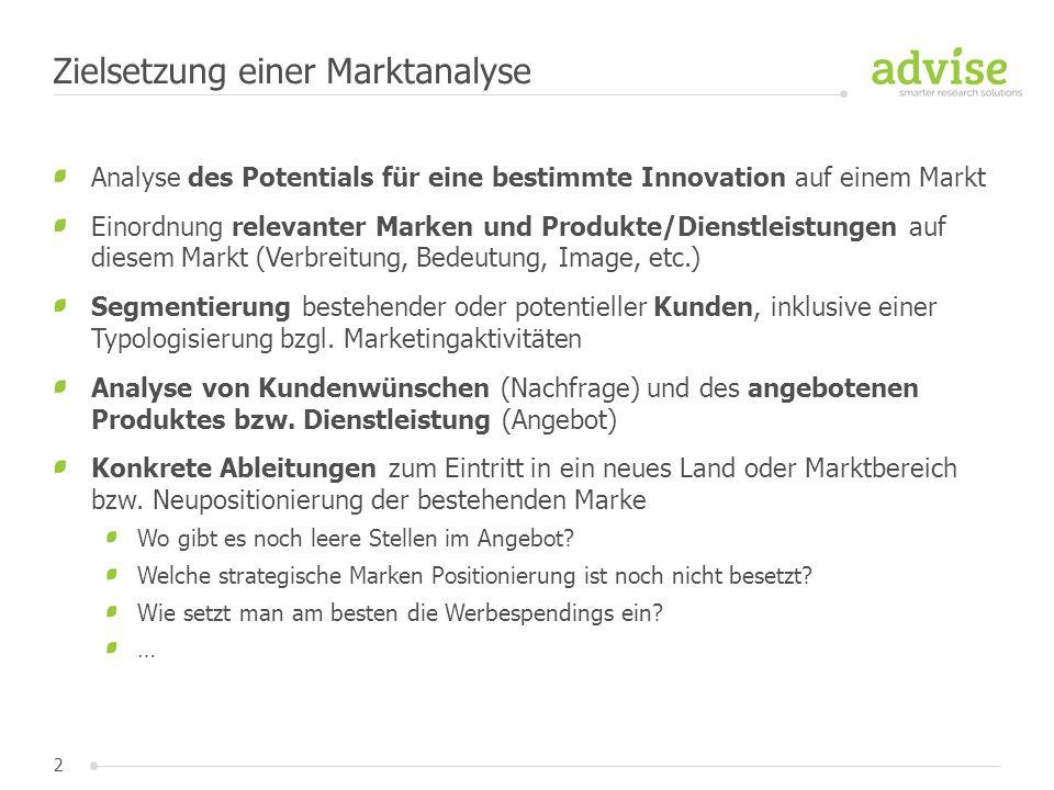 2 Analyse des Potentials für eine bestimmte Innovation auf einem Markt Einordnung relevanter Marken und Produkte/Dienstleistungen auf diesem Markt (Ve