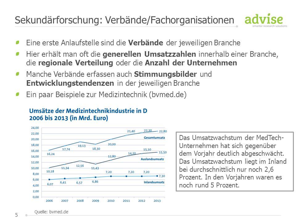 6 Eine weitere gute Bezugsquelle sind öffentlich zugängliche Statistik- Datenbanken Hier spielen die Statistischen Bundesämter eine große Rolle, aber auch andere Datenbanken wie Statista können wichtige Informationen liefern Sekundärforschung: Statistiken Quelle: de.statista.com, destatis.de
