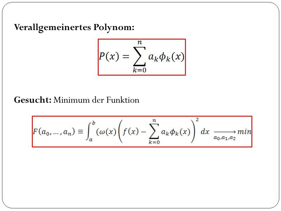 Verallgemeinertes Polynom: Gesucht: Minimum der Funktion