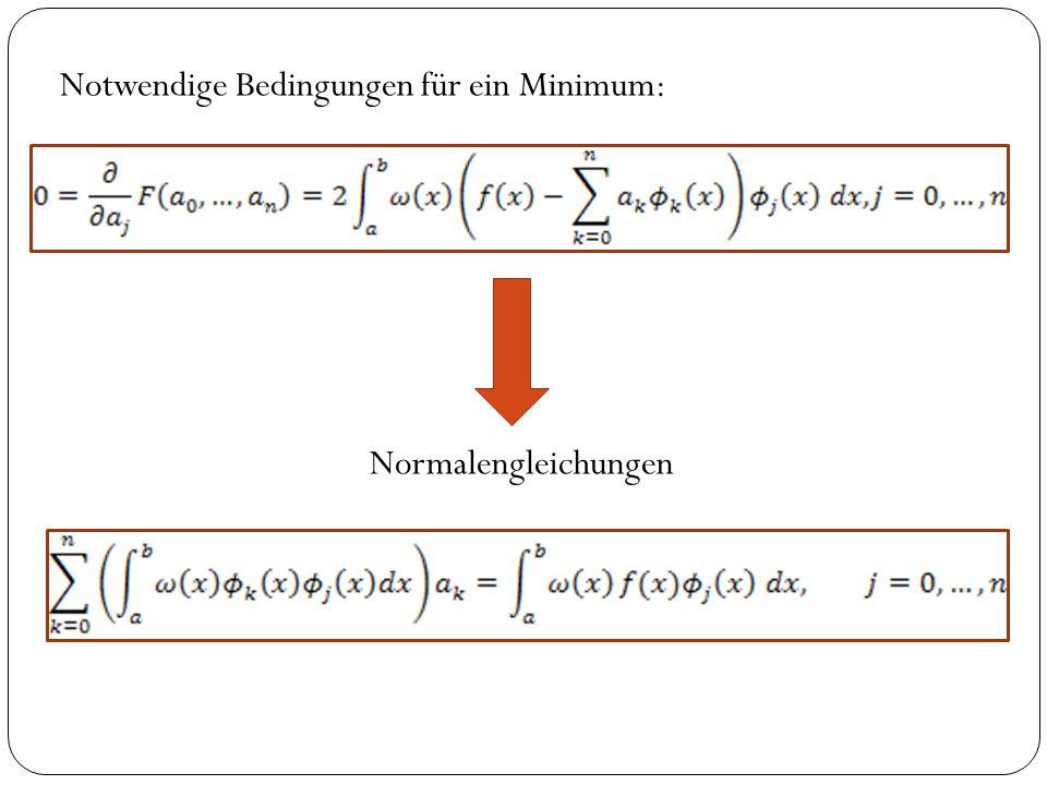 Notwendige Bedingungen für ein Minimum: Normalengleichungen