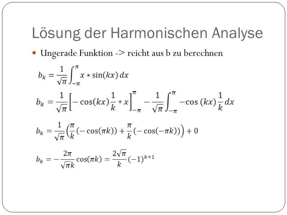Lösung der Harmonischen Analyse Ungerade Funktion -> reicht aus b zu berechnen