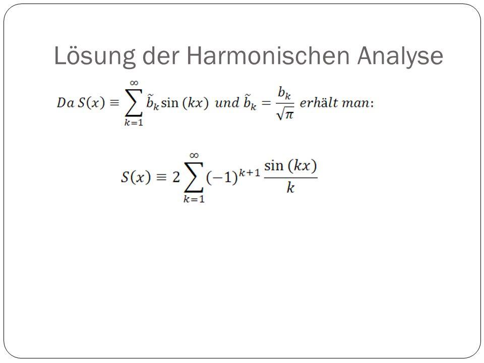 Lösung der Harmonischen Analyse