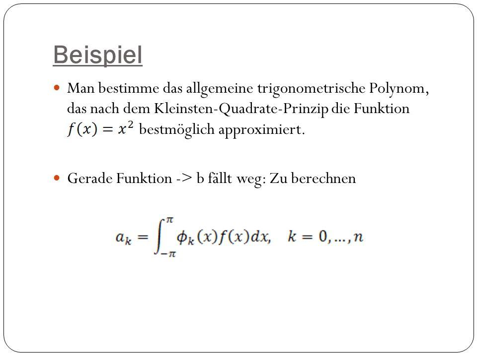 Beispiel Man bestimme das allgemeine trigonometrische Polynom, das nach dem Kleinsten-Quadrate-Prinzip die Funktion bestmöglich approximiert. Gerade F