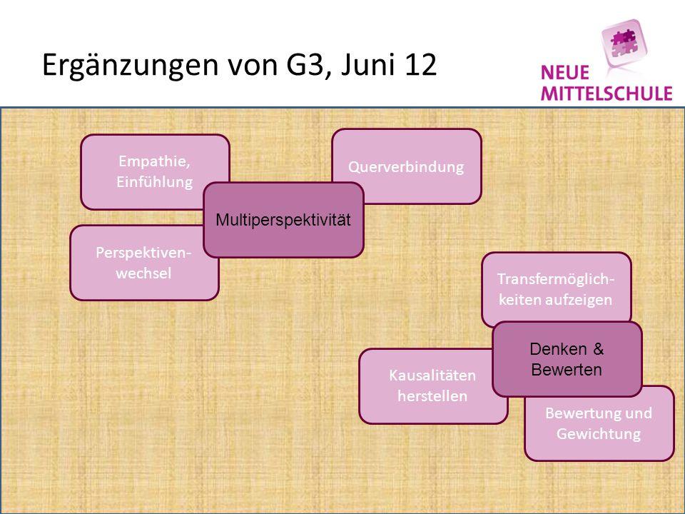Kausalitäten herstellen Bewertung und Gewichtung Ergänzungen von G3, Juni 12 Perspektiven- wechsel Empathie, Einfühlung Transfermöglich- keiten aufzeigen Querverbindung Denken & Bewerten Multiperspektivität