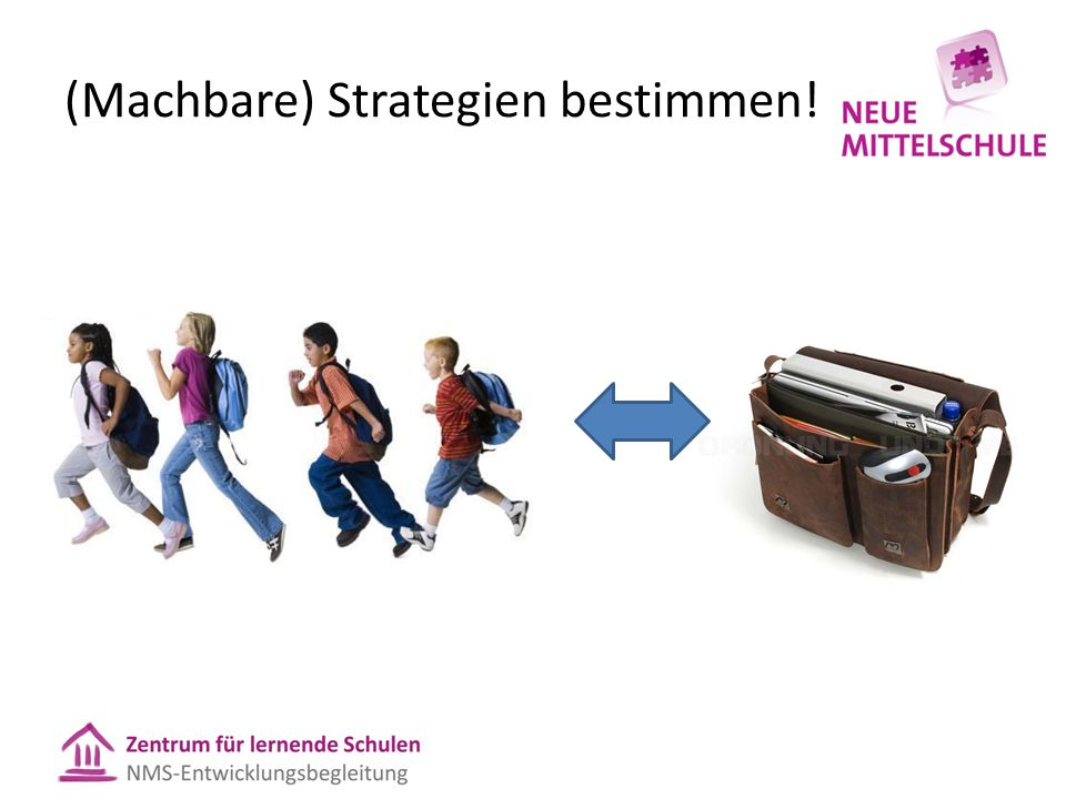(Machbare) Strategien bestimmen!