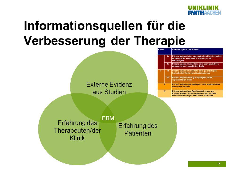 Informationsquellen für die Verbesserung der Therapie 16 Externe Evidenz aus Studien Erfahrung des Therapeuten/der Klinik Erfahrung des Patienten EBM