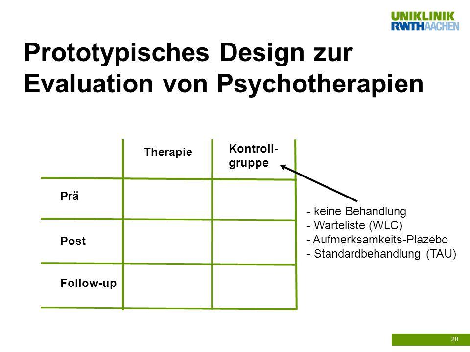 Prototypisches Design zur Evaluation von Psychotherapien 20 Therapie Kontroll- gruppe Prä Post Follow-up - keine Behandlung - Warteliste (WLC) - Aufmerksamkeits-Plazebo - Standardbehandlung (TAU)
