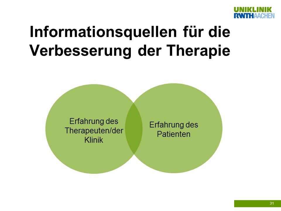 Informationsquellen für die Verbesserung der Therapie 31 Erfahrung des Therapeuten/der Klinik Erfahrung des Patienten