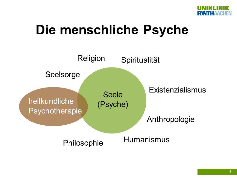 4 Seelsorge Spiritualität Philosophie Humanismus Religion Anthropologie Existenzialismus Seele (Psyche) Die menschliche Psyche heilkundliche Psychotherapie