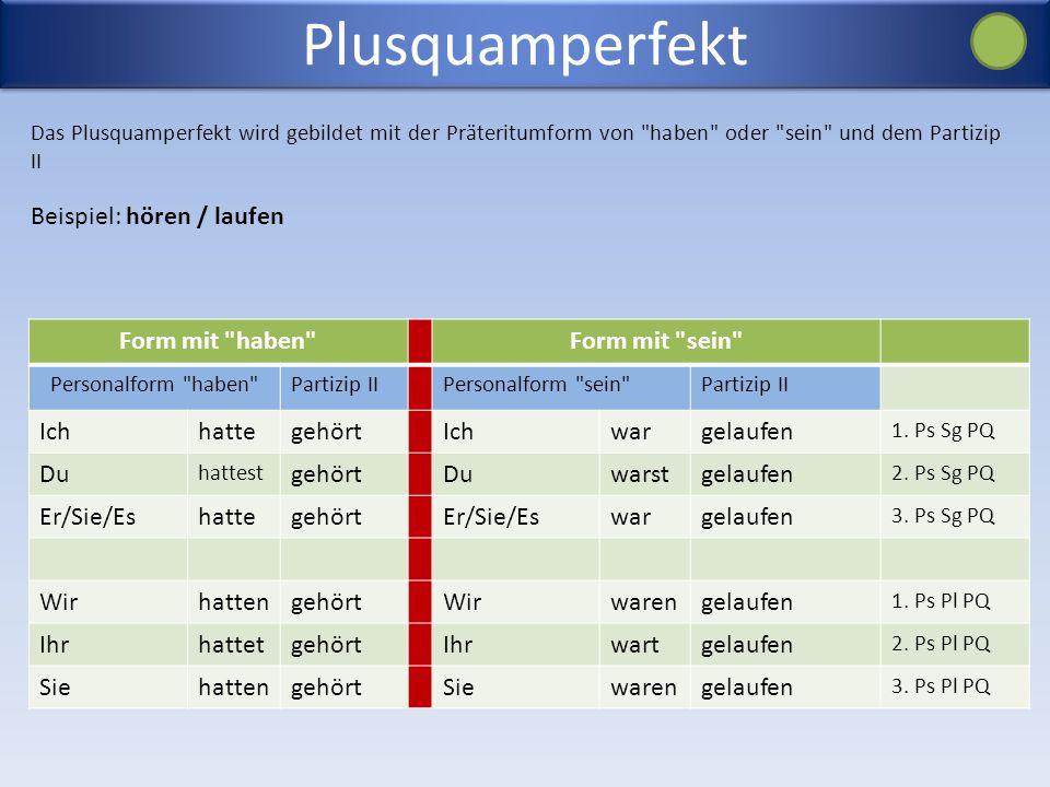 Das Plusquamperfekt wird gebildet mit der Präteritumform von haben oder sein und dem Partizip II Beispiel: hören / laufen Plusquamperfekt Form mit haben Form mit sein Personalform haben Partizip IIPersonalform sein Partizip II IchhattegehörtIchwargelaufen 1.