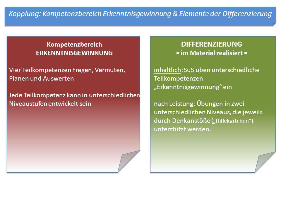 Kompetenzbereich ERKENNTNISGEWINNUNG Vier Teilkompetenzen Fragen, Vermuten, Planen und Auswerten Jede Teilkompetenz kann in unterschiedlichen Niveaust