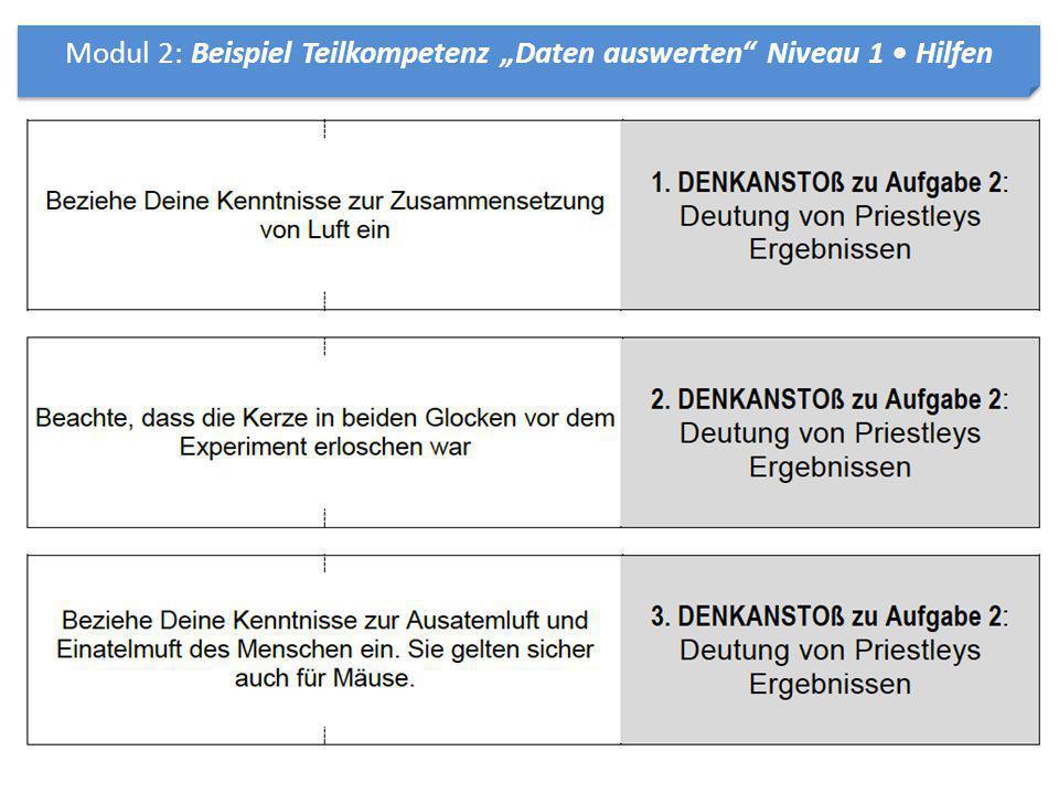 """Modul 2: Beispiel Teilkompetenz """"Daten auswerten"""" Niveau 1 Hilfen"""