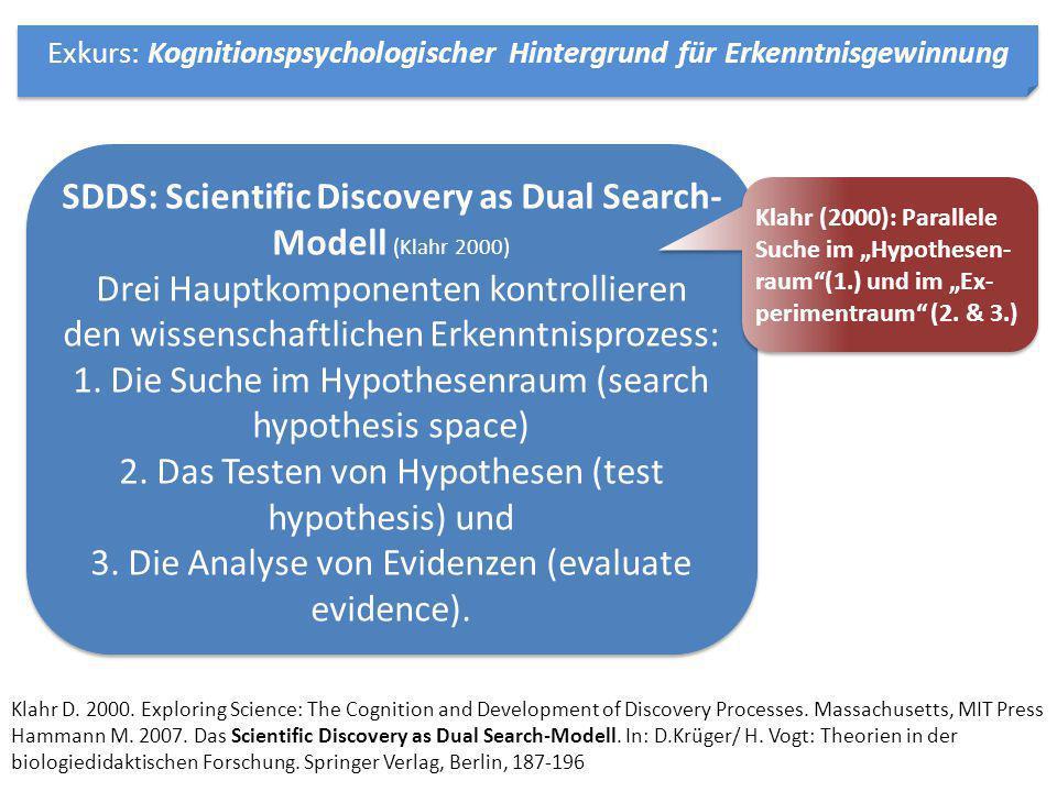 SDDS: Scientific Discovery as Dual Search- Modell (Klahr 2000) Drei Hauptkomponenten kontrollieren den wissenschaftlichen Erkenntnisprozess: 1.