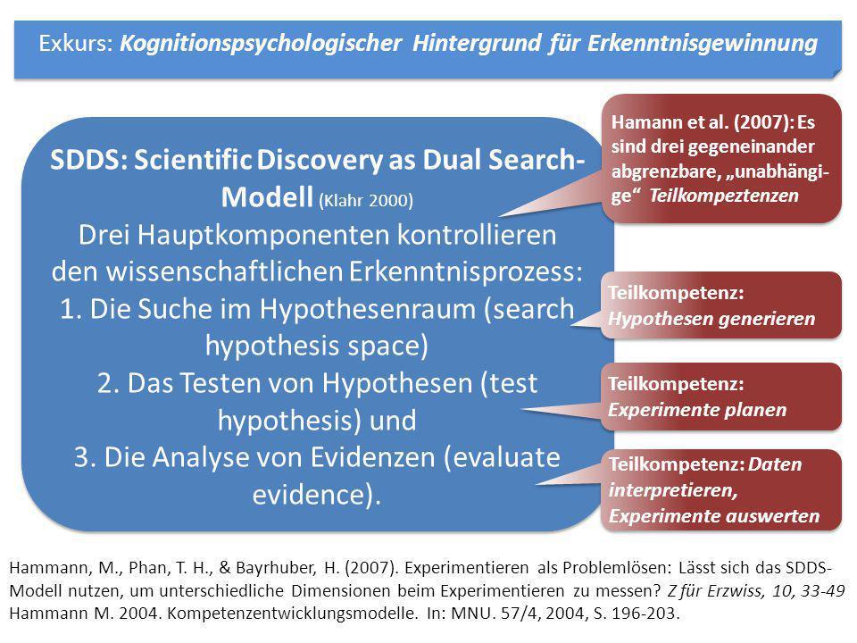 verändert nach Klautke S.1990. Für und wider das Experiment im Biologieunterricht.
