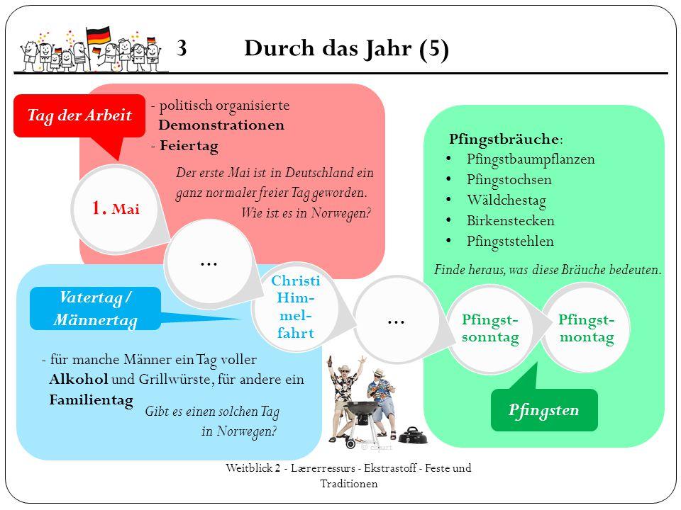 Weitblick 2 - Lærerressurs - Ekstrastoff - Feste und Traditionen 3Durch das Jahr (5) Pfingst- montag Pfingst- sonntag … Christi Him- mel- fahrt … 1. M