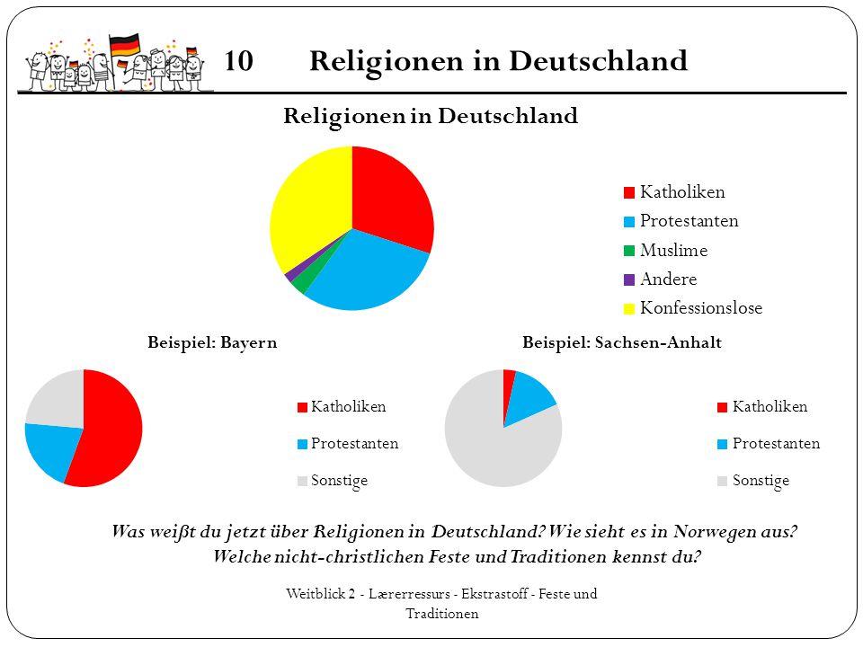 Weitblick 2 - Lærerressurs - Ekstrastoff - Feste und Traditionen 10Religionen in Deutschland Was weißt du jetzt über Religionen in Deutschland? Wie si