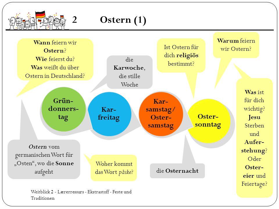 Weitblick 2 - Lærerressurs - Ekstrastoff - Feste und Traditionen 2Ostern (1) Oster- sonntag Kar- samstag/ Oster- samstag Kar- freitag Grün- donners- t