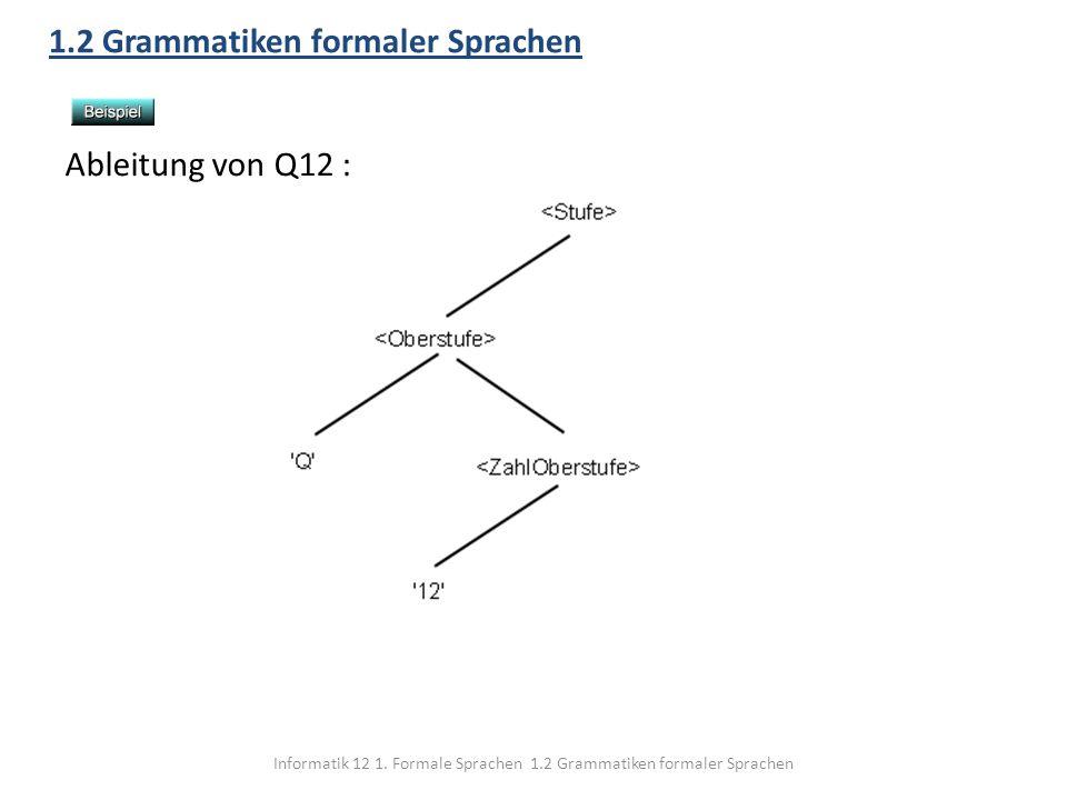 Informatik 12 1. Formale Sprachen 1.2 Grammatiken formaler Sprachen 1.2 Grammatiken formaler Sprachen Ableitung von Q12 :