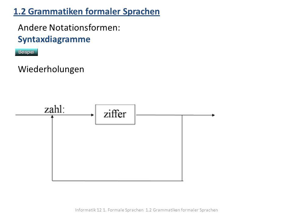 Informatik 12 1. Formale Sprachen 1.2 Grammatiken formaler Sprachen 1.2 Grammatiken formaler Sprachen Andere Notationsformen: Syntaxdiagramme Wiederho